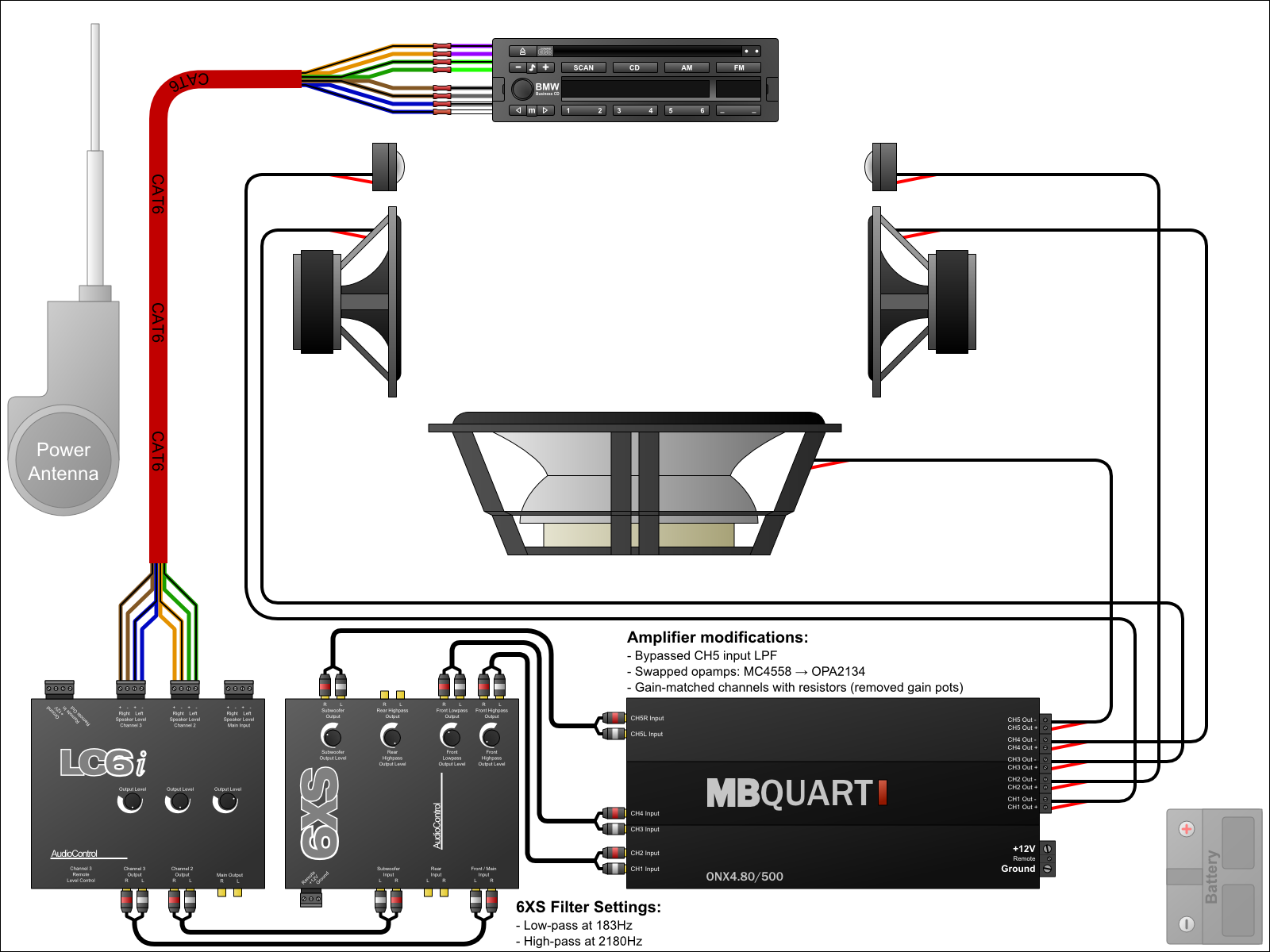 Car audio amp wiring diagram